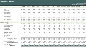 Practical Spreadsheets  Blank Income Statement