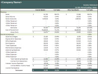 Percent of Sales Income Statement Template